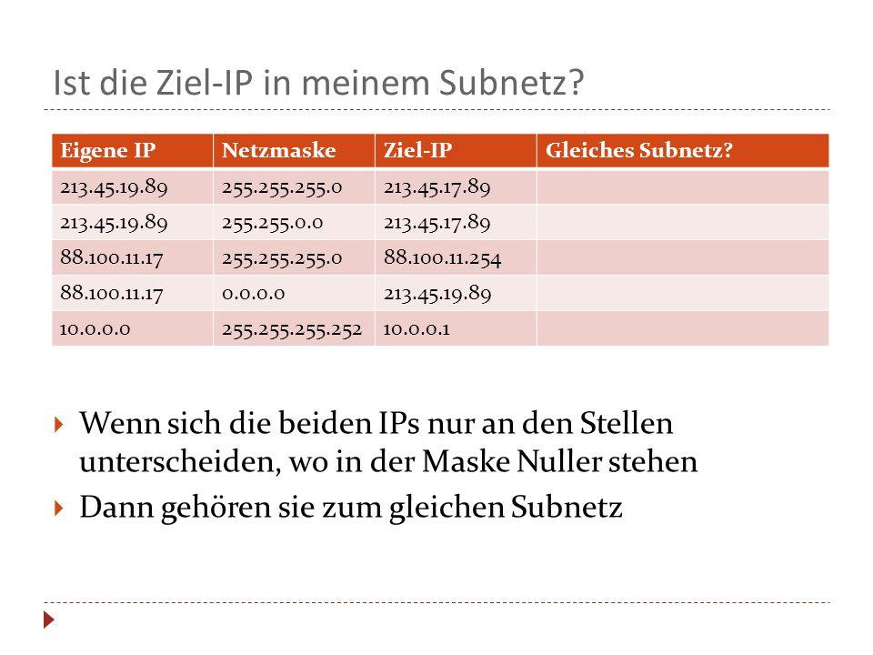 Ist die Ziel-IP in meinem Subnetz.