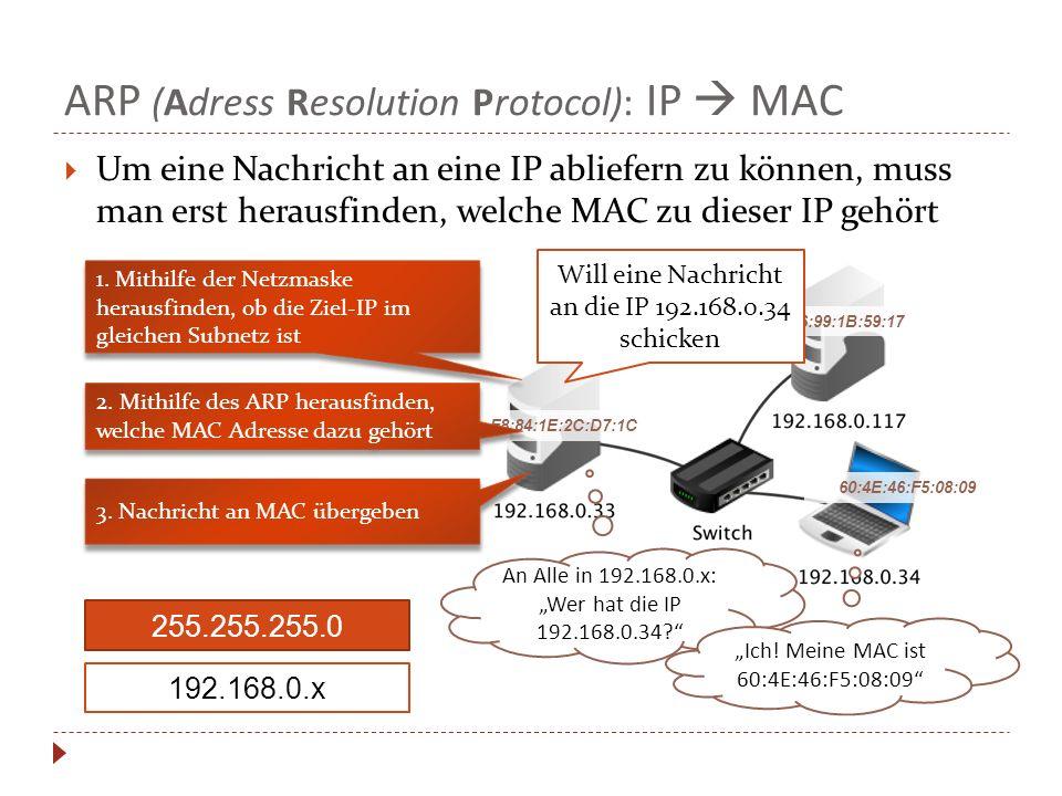 ARP (Adress Resolution Protocol): IP  MAC  Um eine Nachricht an eine IP abliefern zu können, muss man erst herausfinden, welche MAC zu dieser IP gehört 255.255.255.0 192.168.0.x F8:84:1E:2C:D7:1C 14:66:99:1B:59:17 60:4E:46:F5:08:09 Will eine Nachricht an die IP 192.168.0.34 schicken 1.