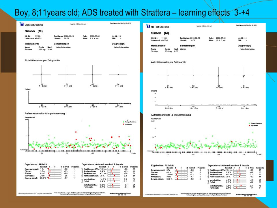 Boy, 8;11years old; ADS treated with Strattera – learning effects 3-+4