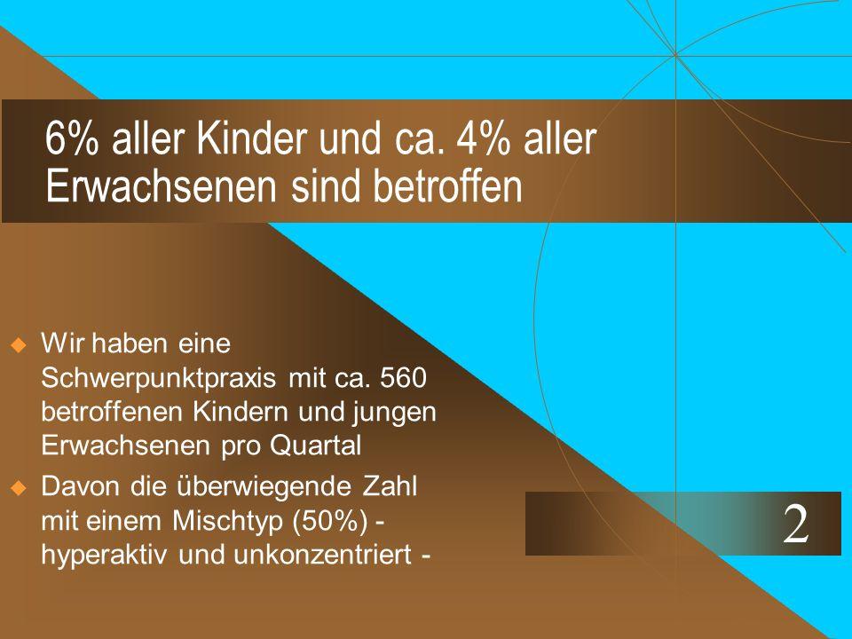 6% aller Kinder und ca.