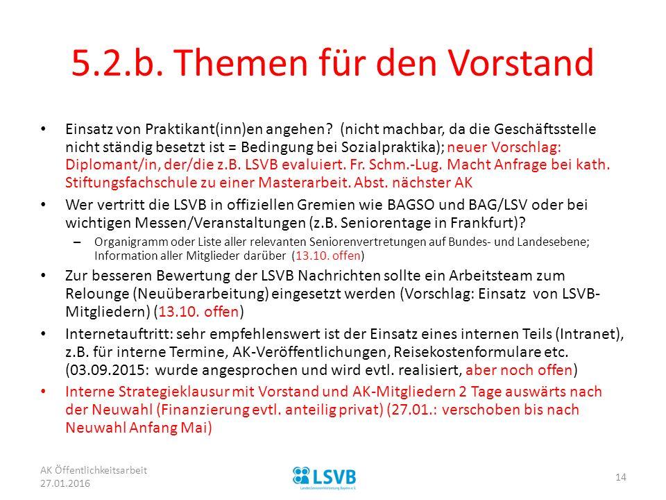 5.2.b.Themen für den Vorstand Einsatz von Praktikant(inn)en angehen.