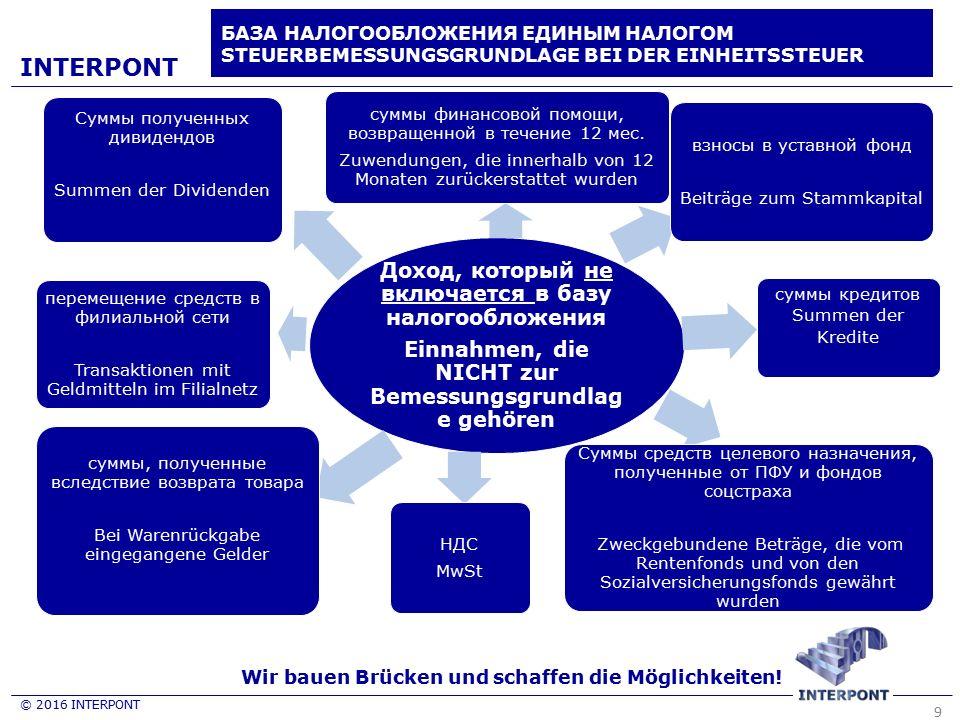 9 © 2016 INTERPONT INTERPONT БАЗА НАЛОГООБЛОЖЕНИЯ ЕДИНЫМ НАЛОГОМ STEUERBEMESSUNGSGRUNDLAGE BEI DER EINHEITSSTEUER Доход, который не включается в базу
