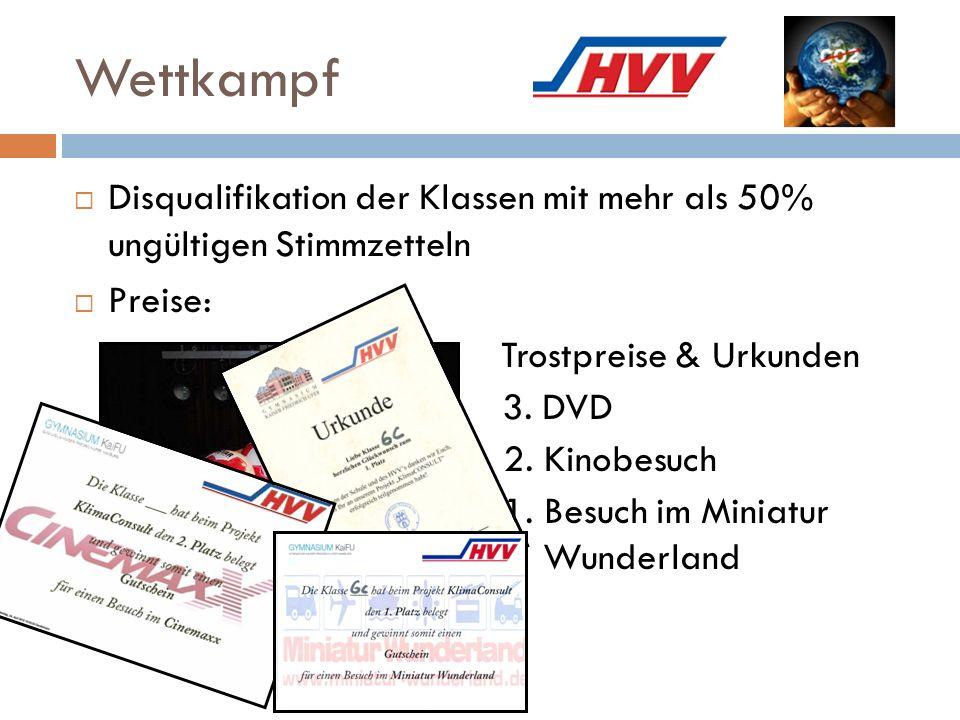 Wettkampf  Disqualifikation der Klassen mit mehr als 50% ungültigen Stimmzetteln  Preise: Trostpreise & Urkunden 3. DVD 2. Kinobesuch 1. Besuch im M