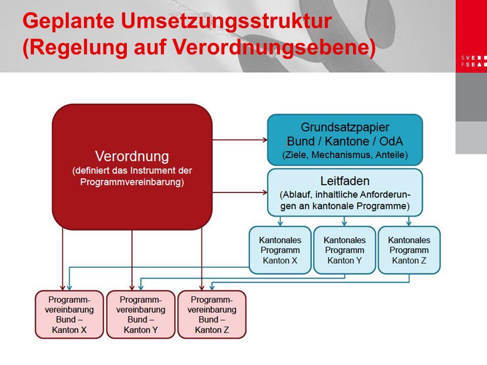 Geplante Umsetzungsstruktur (Regelung auf Verordnungsebene)