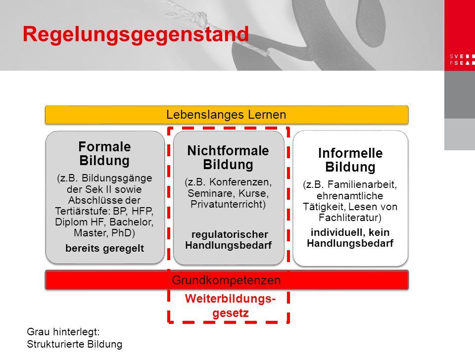 Grundlage: Bundesverfassung 9 Spezial- gesetze Grundsatzgesetz WeiterbildungsgesetzAVIGAuGBBG… Das WeBiG als Rahmengesetz Aktuell: Weiterbildungstatbestände in über 50 Spezialgesetzen (Volumen der Bundesinvestitionen ca.