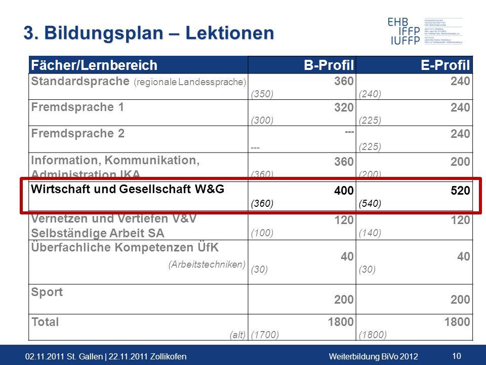 02.11.2011 St. Gallen | 22.11.2011 ZollikofenWeiterbildung BiVo 2012 10 Fächer/LernbereichB-ProfilE-Profil Standardsprache (regionale Landessprache) 3