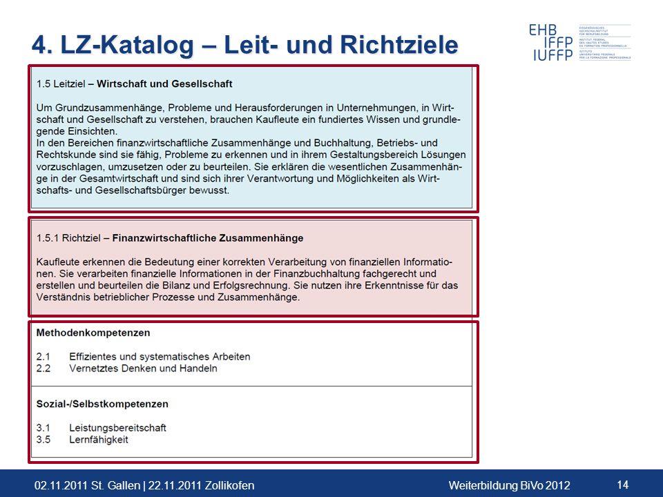 02.11.2011 St. Gallen | 22.11.2011 ZollikofenWeiterbildung BiVo 2012 14 4. LZ-Katalog – Leit- und Richtziele