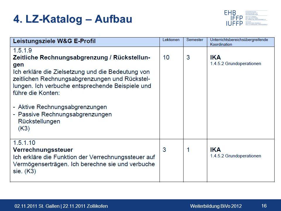 02.11.2011 St. Gallen | 22.11.2011 ZollikofenWeiterbildung BiVo 2012 16 4. LZ-Katalog – Aufbau