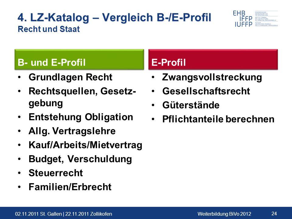 02.11.2011 St. Gallen | 22.11.2011 ZollikofenWeiterbildung BiVo 2012 24 4. LZ-Katalog – Vergleich B-/E-Profil Recht und Staat B- und E-Profil Grundlag