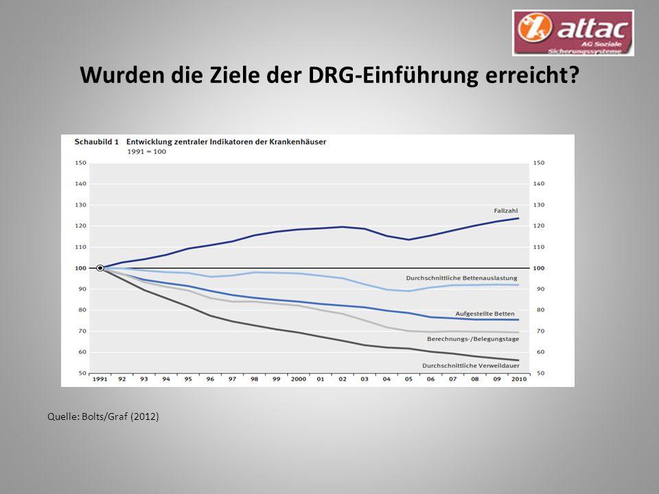 Wurden die Ziele der DRG-Einführung erreicht? Quelle: Bolts/Graf (2012)