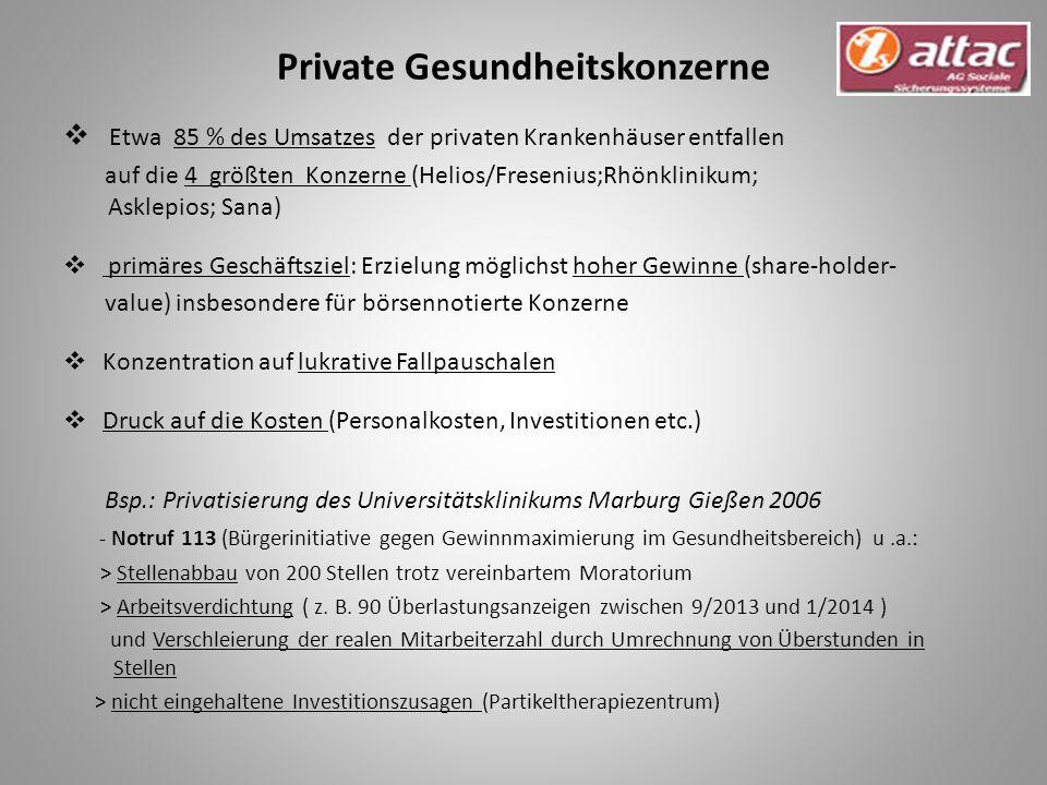 Private Gesundheitskonzerne  Etwa 85 % des Umsatzes der privaten Krankenhäuser entfallen auf die 4 größten Konzerne (Helios/Fresenius;Rhönklinikum; Asklepios; Sana)  primäres Geschäftsziel: Erzielung möglichst hoher Gewinne (share-holder- value) insbesondere für börsennotierte Konzerne  Konzentration auf lukrative Fallpauschalen  Druck auf die Kosten (Personalkosten, Investitionen etc.) Bsp.: Privatisierung des Universitätsklinikums Marburg Gießen 2006 - Notruf 113 (Bürgerinitiative gegen Gewinnmaximierung im Gesundheitsbereich) u.a.: > Stellenabbau von 200 Stellen trotz vereinbartem Moratorium > Arbeitsverdichtung ( z.