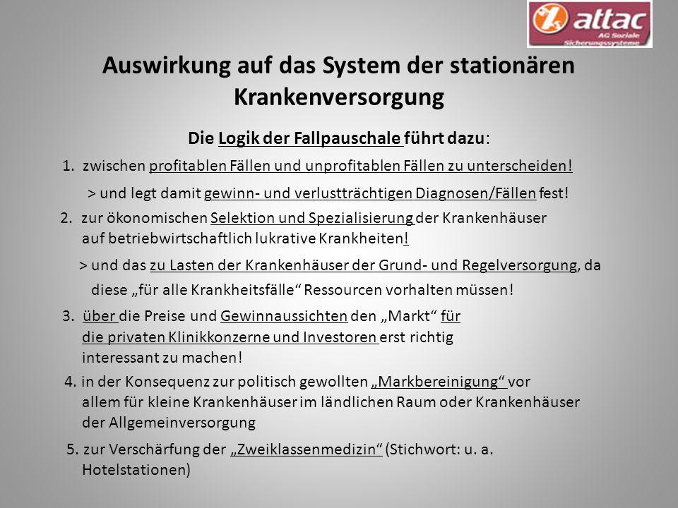 Auswirkung auf das System der stationären Krankenversorgung Die Logik der Fallpauschale führt dazu: 1.