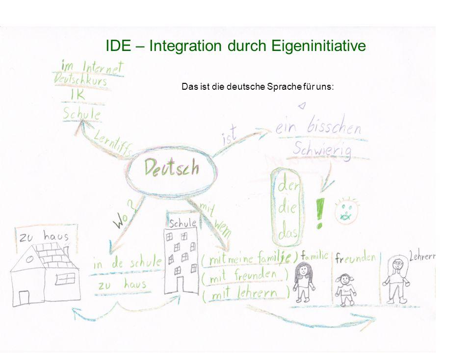 IDE – Integration durch Eigeninitiative Das ist die deutsche Sprache für uns: