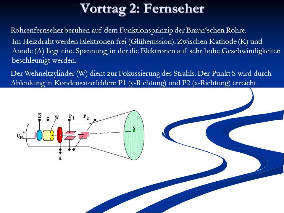 Vortrag 2: Fernseher Röhrenfernseher beruhen auf dem Funktionsprinzip der Braun'schen Röhre.
