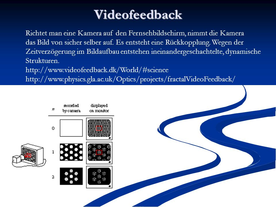 Videofeedback Richtet man eine Kamera auf den Fernsehbildschirm, nimmt die Kamera das Bild von sicher selber auf.