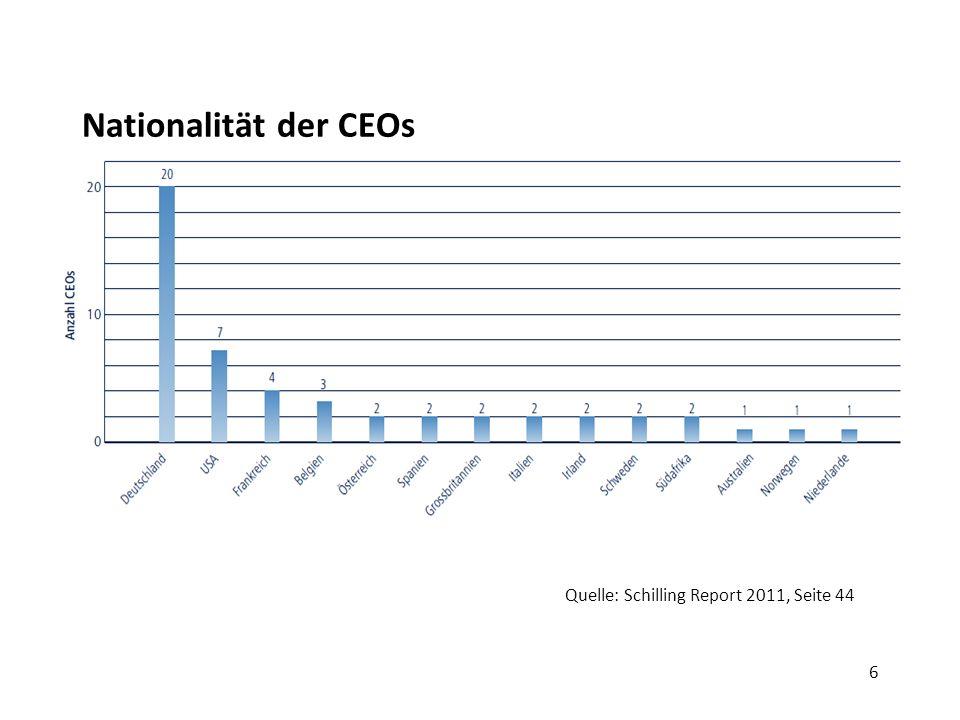 6 Nationalität der CEOs Quelle: Schilling Report 2011, Seite 44