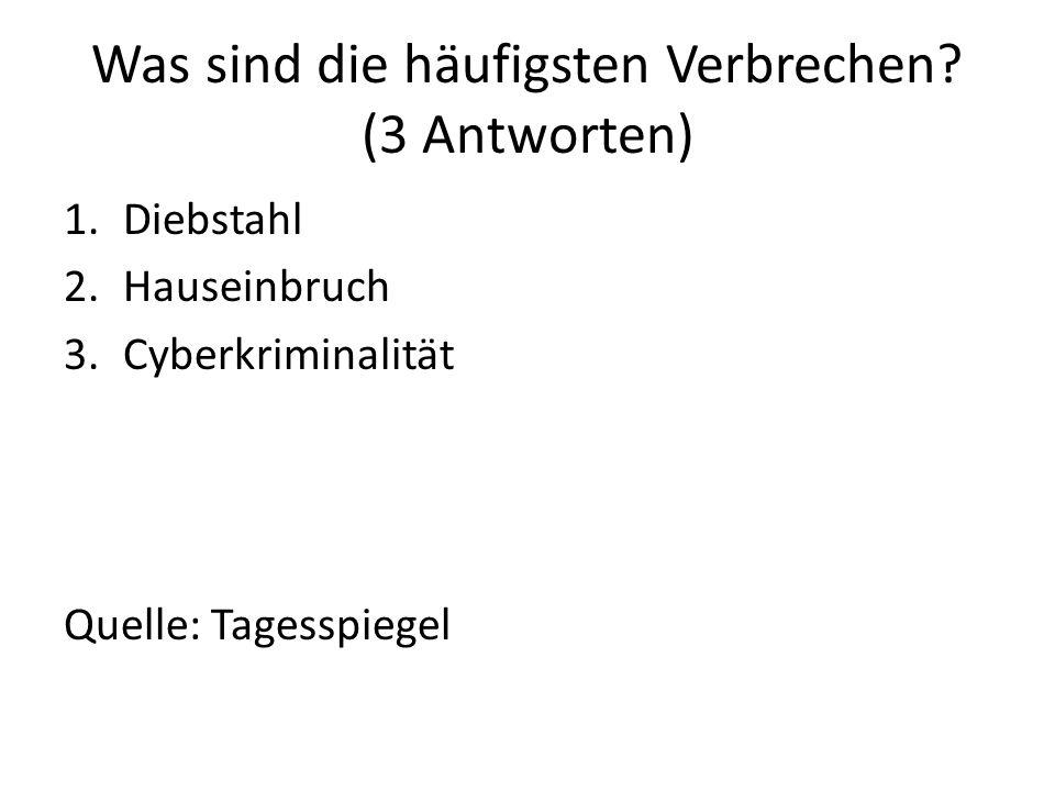 Was sind die häufigsten Verbrechen? (3 Antworten) 1.Diebstahl 2.Hauseinbruch 3.Cyberkriminalität Quelle: Tagesspiegel