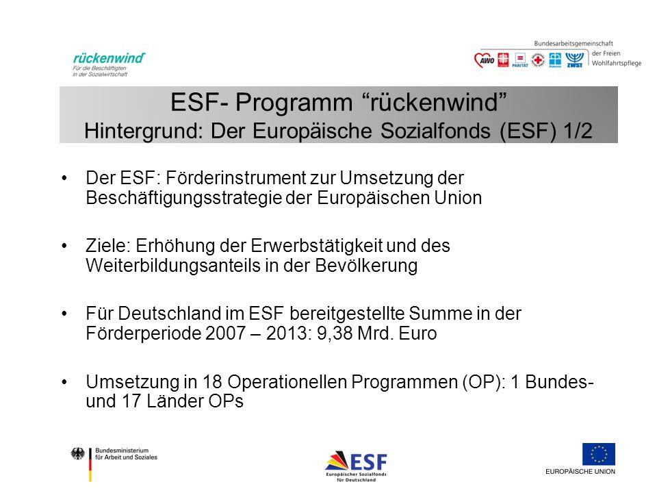 ESF- Programm rückenwind Hintergrund: Der Europäische Sozialfonds (ESF) 2/2 OP des Bundes: über 50 Programme in vier Schwerpunkten: (A) Beschäftigte, Unternehmen und Existenzgründung (B) Weiterbildung und Qualifizierung (C) Beschäftigung und Soziale Integration (D) Transnationale Maßnahmen Prinzip der Partnerschaft bei der Planung, Umsetzung und Begleitung in der ESF-Verordnung und dem OP verankert.