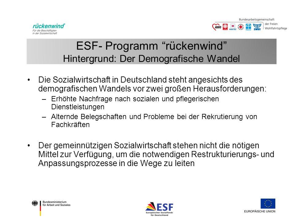 ESF- Programm rückenwind Hintergrund: Der Demografische Wandel Die Sozialwirtschaft in Deutschland steht angesichts des demografischen Wandels vor zwei großen Herausforderungen: –Erhöhte Nachfrage nach sozialen und pflegerischen Dienstleistungen –Alternde Belegschaften und Probleme bei der Rekrutierung von Fachkräften Der gemeinnützigen Sozialwirtschaft stehen nicht die nötigen Mittel zur Verfügung, um die notwendigen Restrukturierungs- und Anpassungsprozesse in die Wege zu leiten