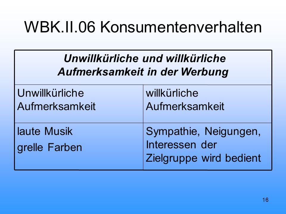 16 WBK.II.06 Konsumentenverhalten Sympathie, Neigungen, Interessen der Zielgruppe wird bedient laute Musik grelle Farben willkürliche Aufmerksamkeit Unwillkürliche Aufmerksamkeit Unwillkürliche und willkürliche Aufmerksamkeit in der Werbung