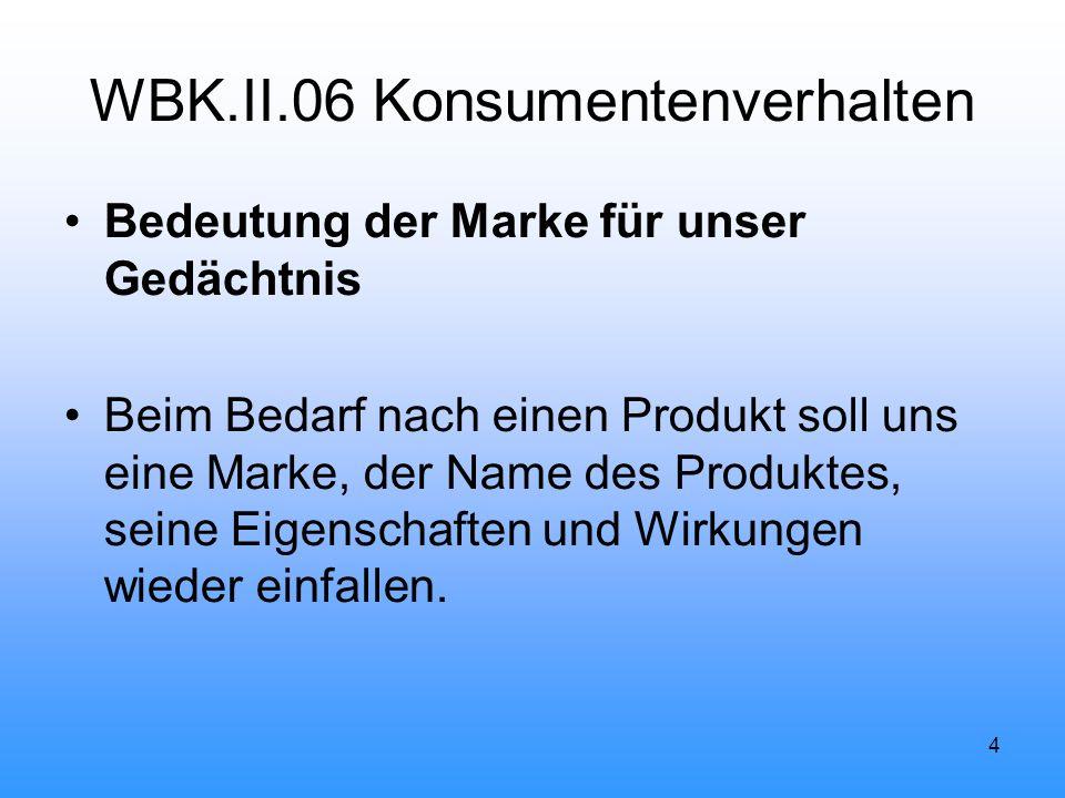 4 WBK.II.06 Konsumentenverhalten Bedeutung der Marke für unser Gedächtnis Beim Bedarf nach einen Produkt soll uns eine Marke, der Name des Produktes, seine Eigenschaften und Wirkungen wieder einfallen.