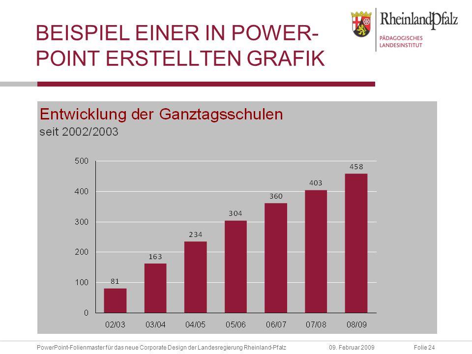 Folie 24PowerPoint-Folienmaster für das neue Corporate Design der Landesregierung Rheinland-Pfalz09. Februar 2009 BEISPIEL EINER IN POWER- POINT ERSTE