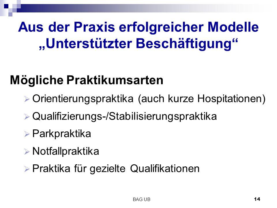 """BAG UB 14 Aus der Praxis erfolgreicher Modelle """"Unterstützter Beschäftigung Mögliche Praktikumsarten  Orientierungspraktika (auch kurze Hospitationen)  Qualifizierungs-/Stabilisierungspraktika  Parkpraktika  Notfallpraktika  Praktika für gezielte Qualifikationen"""