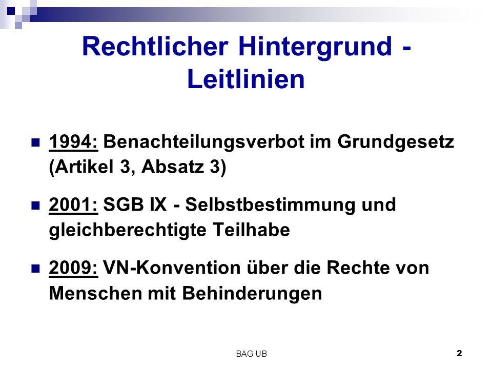 BAG UB 2 Rechtlicher Hintergrund - Leitlinien 1994: Benachteilungsverbot im Grundgesetz (Artikel 3, Absatz 3) 2001: SGB IX - Selbstbestimmung und gleichberechtigte Teilhabe 2009: VN-Konvention über die Rechte von Menschen mit Behinderungen
