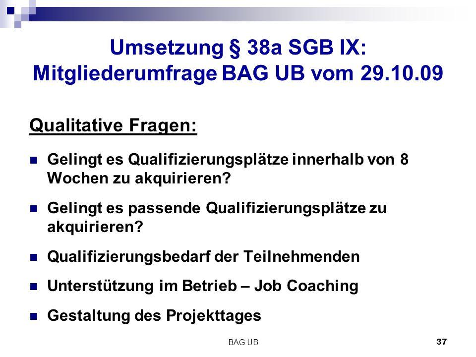 BAG UB 37 Umsetzung § 38a SGB IX: Mitgliederumfrage BAG UB vom 29.10.09 Qualitative Fragen: Gelingt es Qualifizierungsplätze innerhalb von 8 Wochen zu akquirieren.