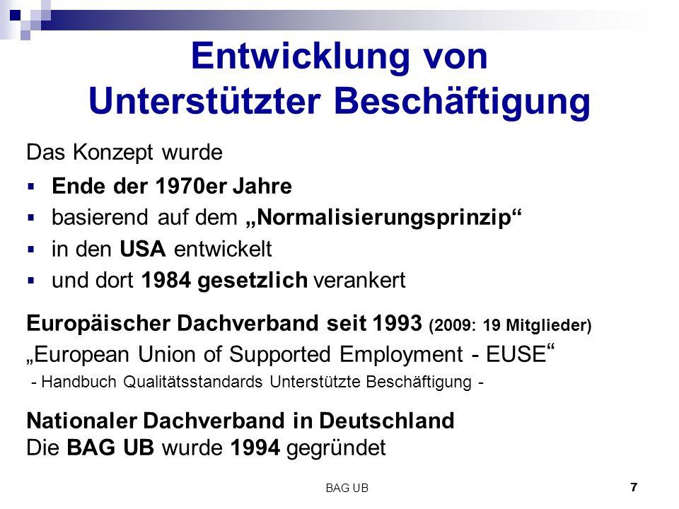 """BAG UB 7 Entwicklung von Unterstützter Beschäftigung Das Konzept wurde  Ende der 1970er Jahre  basierend auf dem """"Normalisierungsprinzip  in den USA entwickelt  und dort 1984 gesetzlich verankert Europäischer Dachverband seit 1993 (2009: 19 Mitglieder) """"European Union of Supported Employment - EUSE - Handbuch Qualitätsstandards Unterstützte Beschäftigung - Nationaler Dachverband in Deutschland Die BAG UB wurde 1994 gegründet"""