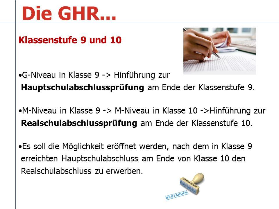 Die GHR...