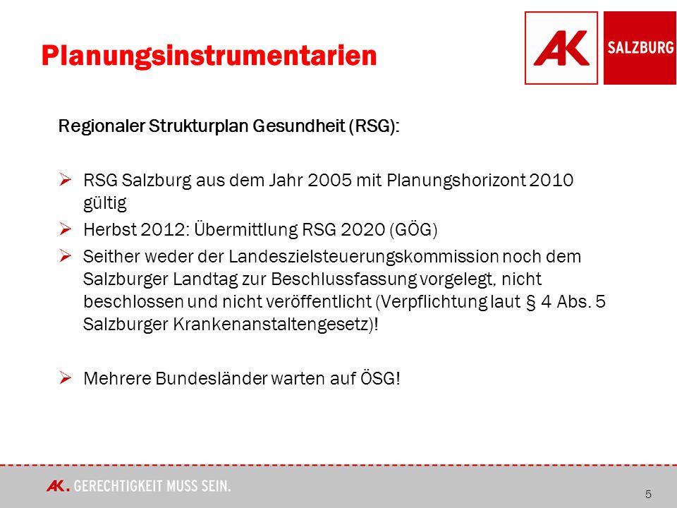 Planungsinstrumentarien Regionaler Strukturplan Gesundheit (RSG):  RSG Salzburg aus dem Jahr 2005 mit Planungshorizont 2010 gültig  Herbst 2012: Übermittlung RSG 2020 (GÖG)  Seither weder der Landeszielsteuerungskommission noch dem Salzburger Landtag zur Beschlussfassung vorgelegt, nicht beschlossen und nicht veröffentlicht (Verpflichtung laut § 4 Abs.