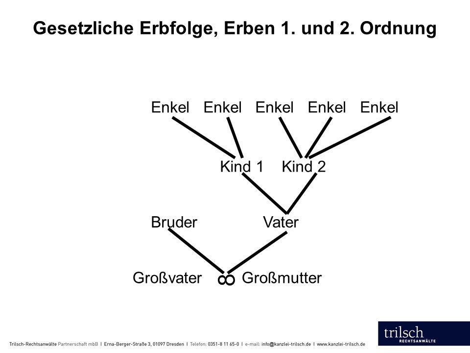 Gesetzliche Erbfolge, Erben 1.und 2.