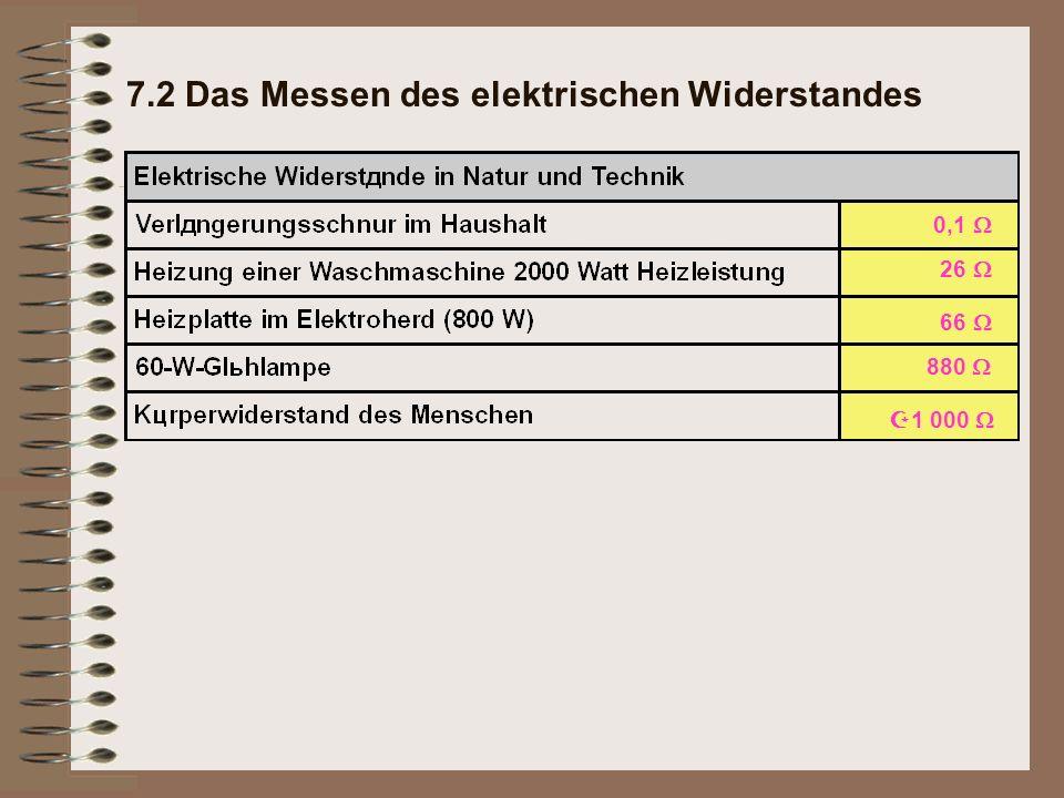 7.2 Das Messen des elektrischen Widerstandes 0,1  26  66  880   1 000 