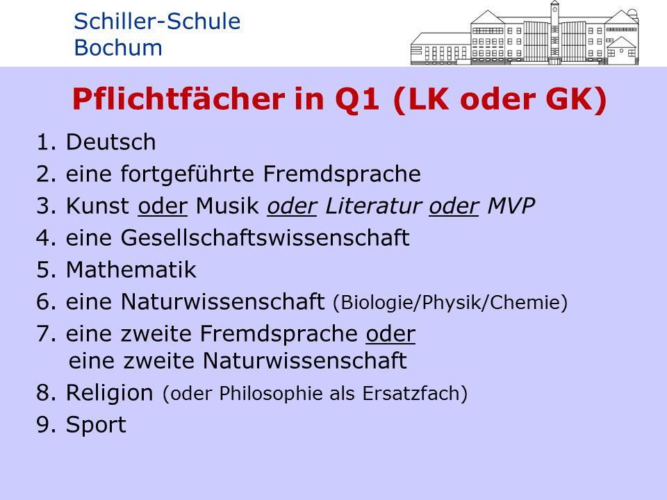 Schiller-Schule Bochum Pflichtfächer in Q1 (LK oder GK) 1.
