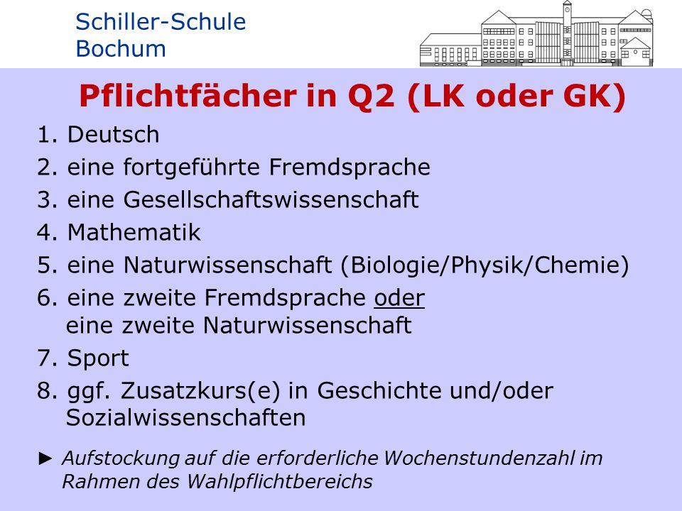 Schiller-Schule Bochum Pflichtfächer in Q2 (LK oder GK) 1.
