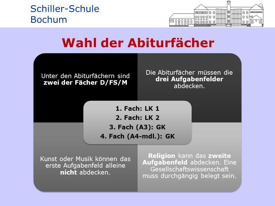 Schiller-Schule Bochum Wahl der Abiturfächer Unter den Abiturfächern sind zwei der Fächer D/FS/M Die Abiturfächer müssen die drei Aufgabenfelder abdecken.