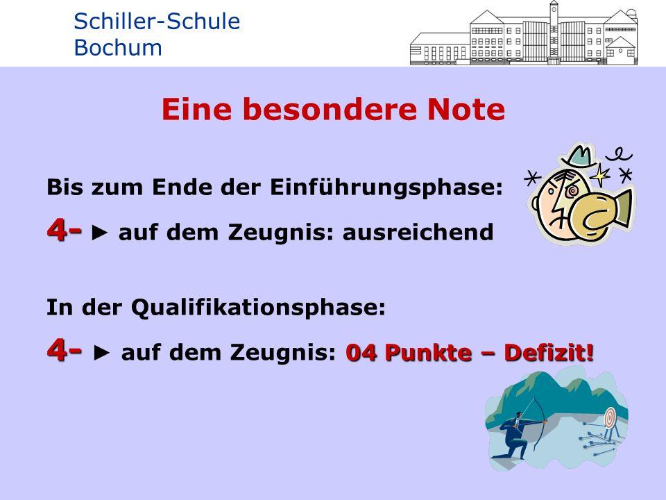 Schiller-Schule Bochum Eine besondere Note Bis zum Ende der Einführungsphase: 4- 4- ► auf dem Zeugnis: ausreichend In der Qualifikationsphase: 4- 04 Punkte – Defizit.