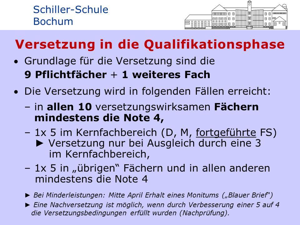 """Schiller-Schule Bochum Projektkurs - Leistungsnachweise Kursabschlussnote Jahresnote - 50/50 aus: """" SoMi-Note (Endergebnis der Leistungen des 1."""
