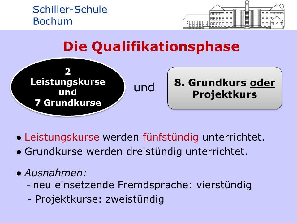Schiller-Schule Bochum Die Qualifikationsphase und ● Leistungskurse werden fünfstündig unterrichtet.