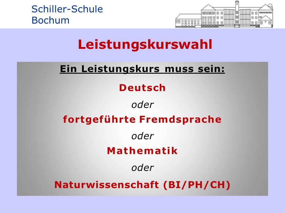 Schiller-Schule Bochum Zulassung zum Abitur - Leistungsdefizite Bei Einbringung von: 35 - 37 Kursen:7 Defizite, davon höchstens 3 LK-Defizite 38 - 40 Kursen:8 Defizite, davon höchstens 3 LK-Defizite ► Kein anzurechnender Kurs darf mit 0 Punkten abgeschlos- sen werden.