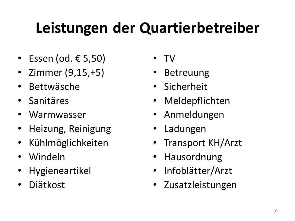 Leistungen der Quartierbetreiber Essen (od.