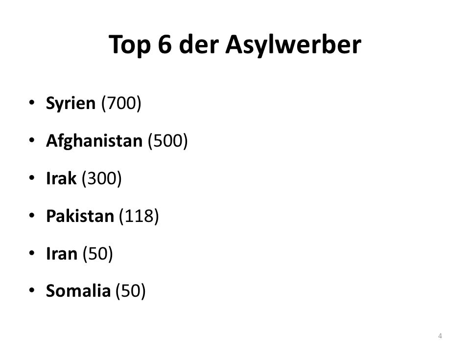 Top 6 der Asylwerber Syrien (700) Afghanistan (500) Irak (300) Pakistan (118) Iran (50) Somalia (50) 4
