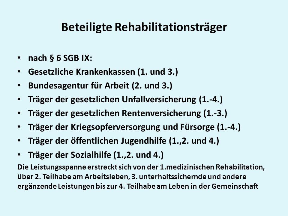 Beteiligte Rehabilitationsträger nach § 6 SGB IX: Gesetzliche Krankenkassen (1. und 3.) Bundesagentur für Arbeit (2. und 3.) Träger der gesetzlichen U