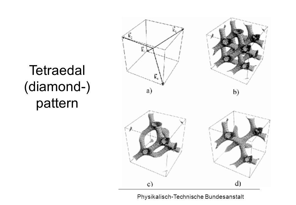 Physikalisch-Technische Bundesanstalt Tetraedal (diamond-) pattern