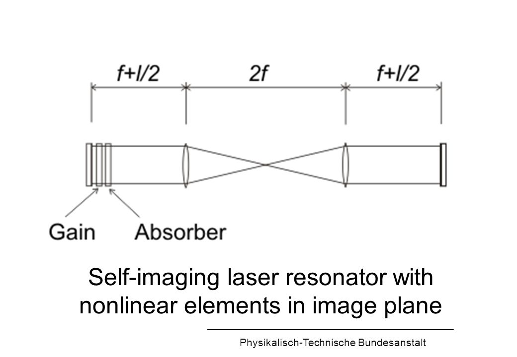 Physikalisch-Technische Bundesanstalt Self-imaging laser resonator with nonlinear elements in image plane