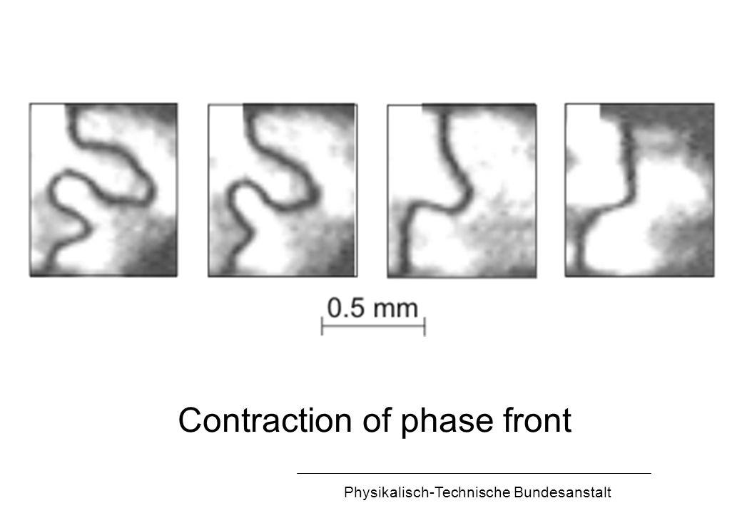 Physikalisch-Technische Bundesanstalt Moving a soliton by a phase gradient