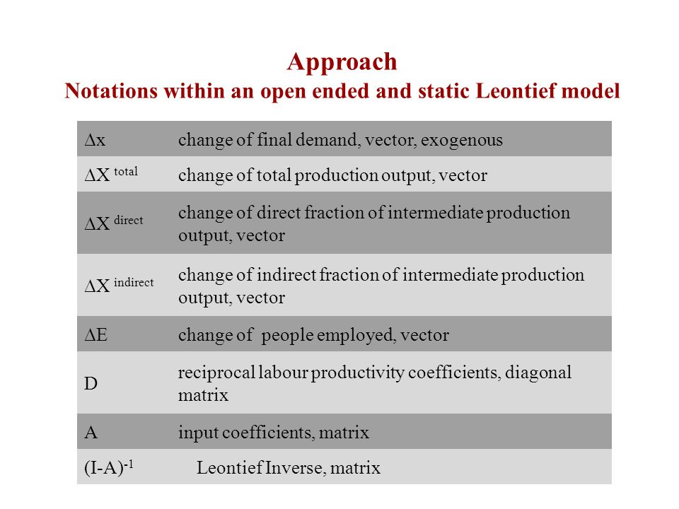 Approach Notations within an open ended and static Leontief model ∆xchange of final demand, vector, exogenous ∆X total change of total production outp