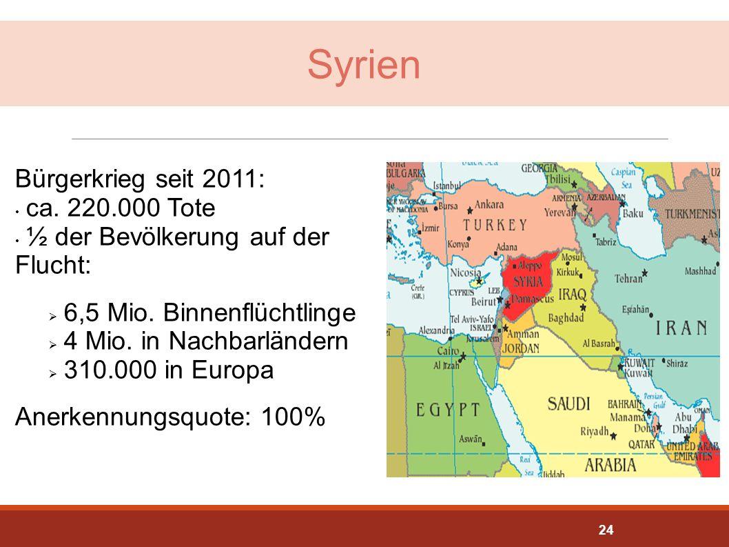 Syrien Bürgerkrieg seit 2011: ca. 220.000 Tote ½ der Bevölkerung auf der Flucht:  6,5 Mio. Binnenflüchtlinge  4 Mio. in Nachbarländern  310.000 in