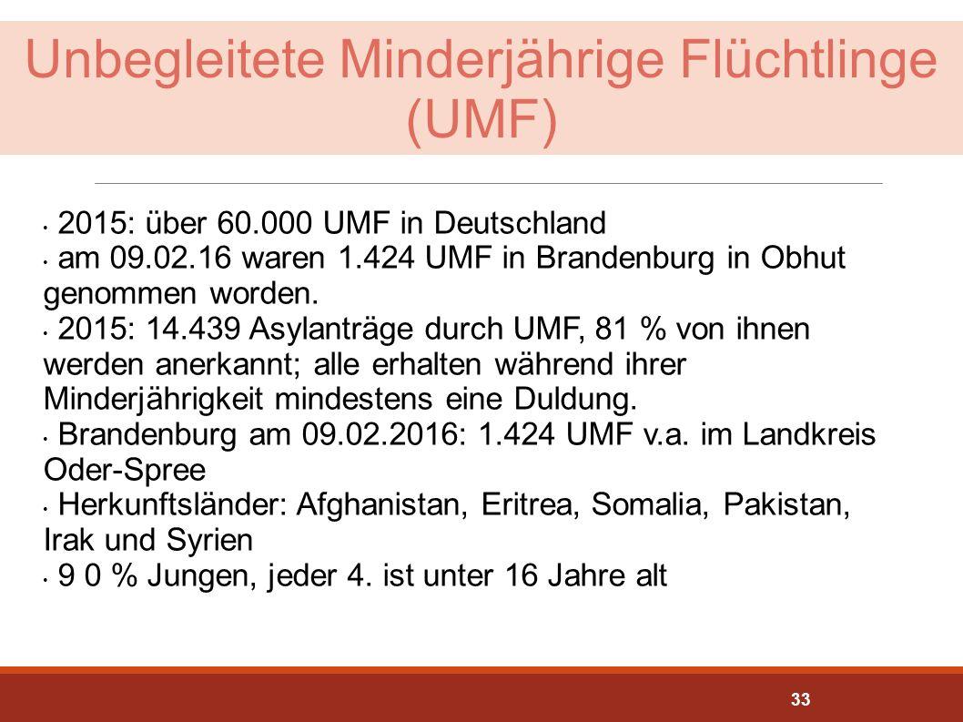 Unbegleitete Minderjährige Flüchtlinge (UMF) 2015: über 60.000 UMF in Deutschland am 09.02.16 waren 1.424 UMF in Brandenburg in Obhut genommen worden.